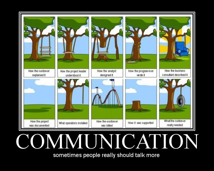 Communication (1)